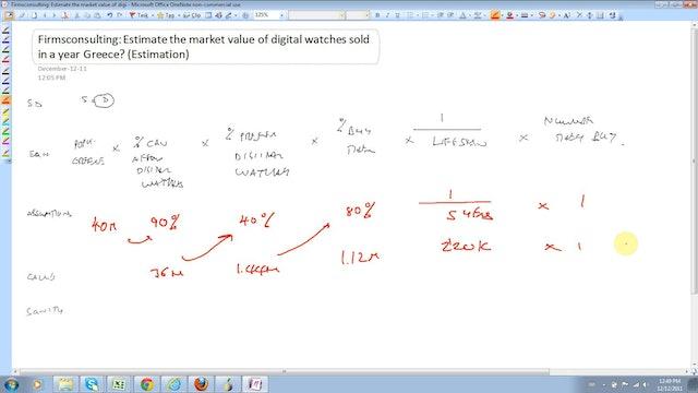 32 Estimation Estimate the market value for digital watches sold in Greece per annum