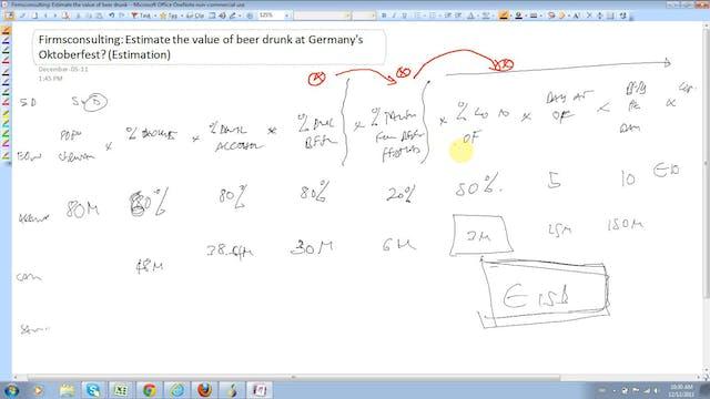 23 Estimation Estimate the value of b...