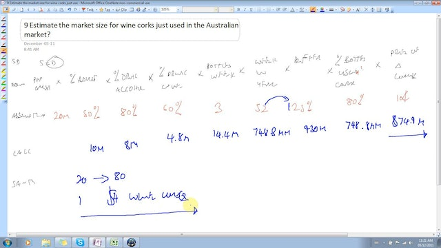 31 Estimation Estimate the market size for wine corks just used in the Australian market
