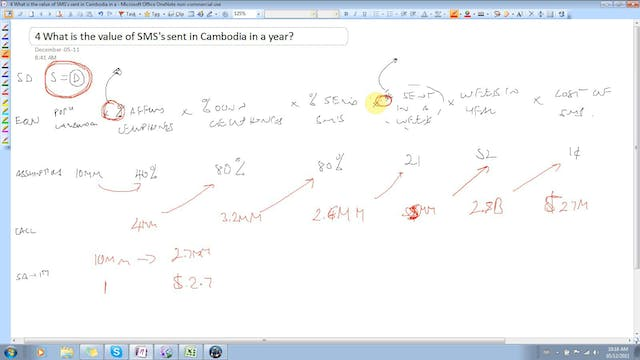16 Estimation What is the value of SM...