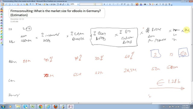 35 Estimation Estimate the market size for eBooks in Germany