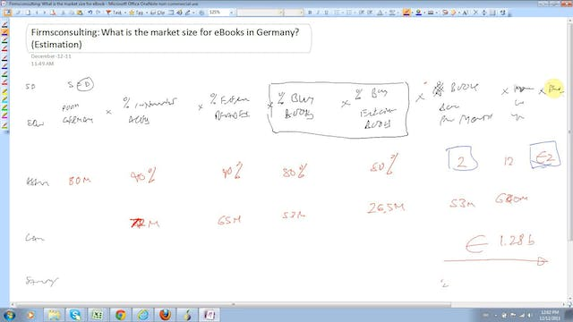 35 Estimation Estimate the market siz...