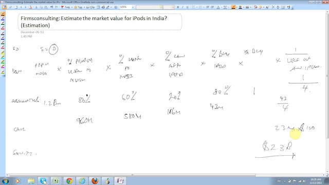 30 Estimation Estimate the market value of iPods in India