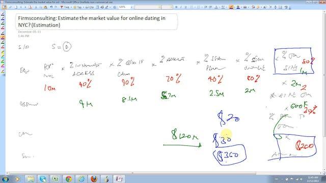 8 Estimation Estimate the market valu...