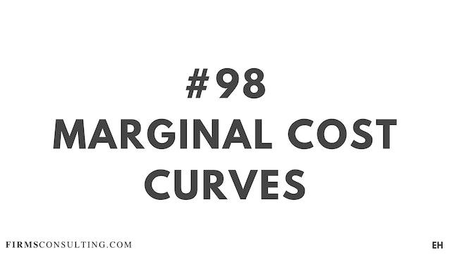 98 16 7  EH Marginal cost curves
