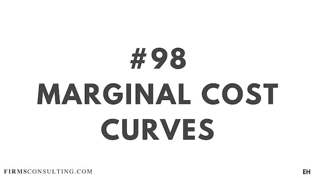 98 16 7  EH Marginal cost curves