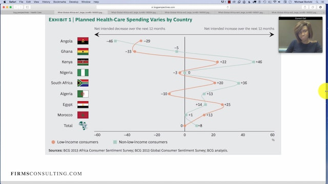 S8 Jen Healthcare Africa Graphs