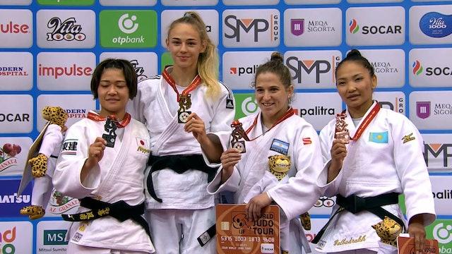 2018 World Judo Championships | Baku