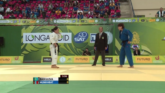 2013 Asian Judo Championships Day 1 | Bangkok