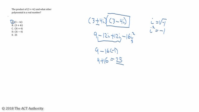 ACT Math - Imaginary Numbers-Conjugates