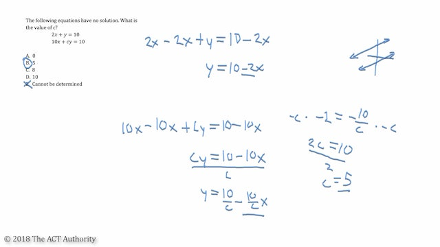 ACT Math - No Solutions