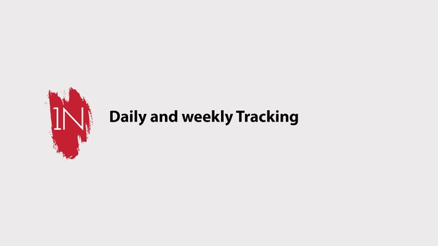 Daily and weekly Tracking for you and your team