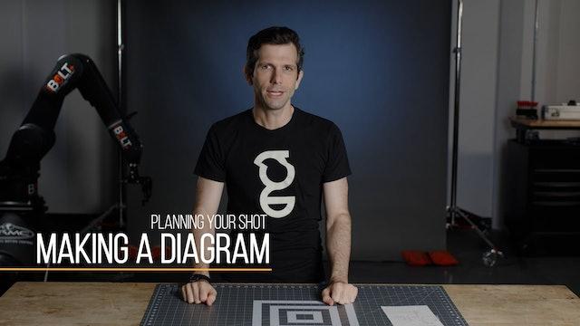 05 Making A Diagram