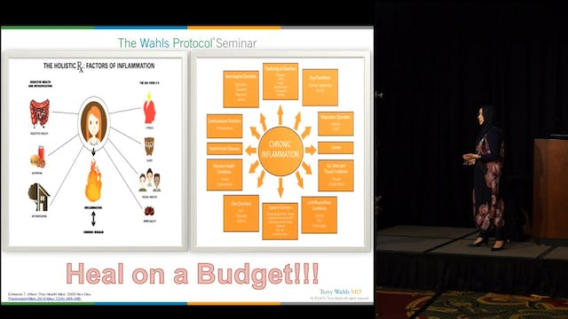 Heal & Reverse Chronic Disease For All Ages — On a Budget  Dr. Madiha Saeed, MD