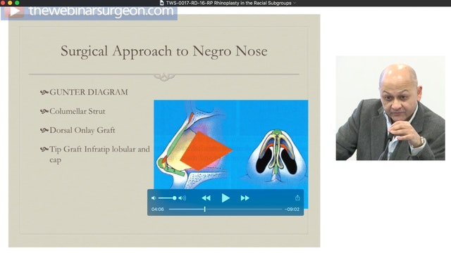 Rhinoplasty in Racial Subgroups, Rana Das-Gupta