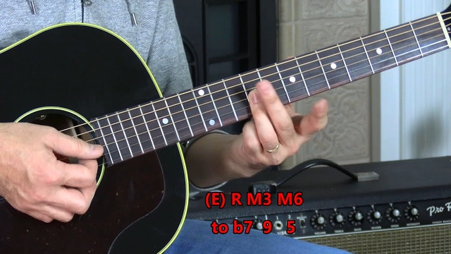 TF Lesson 063 Funky Groove in E