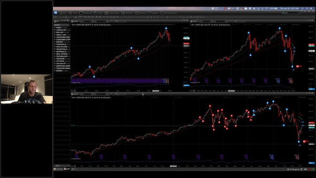 Watchlist Creation Part I