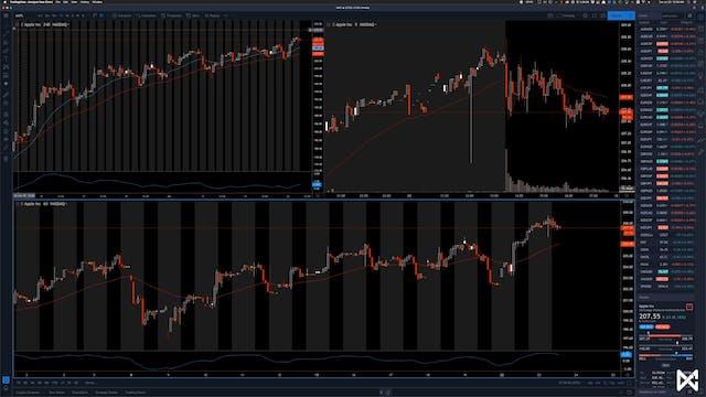 Navigating Trading View