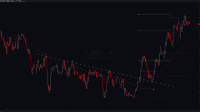 Chronicles - AUDCHF (L) 10 Dec 2020