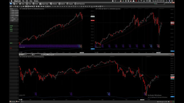 High Volatility Trading with Phase Line Breaks