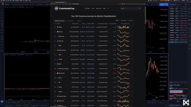 Crypto Watchlist Creation & Crypto As...