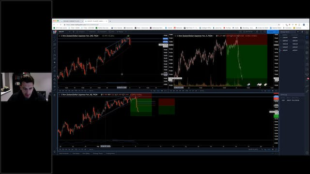 Slack Trade Review Part 1 for January...