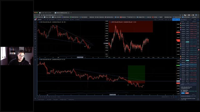 Daily Watchlist Review (May 16, 2019)