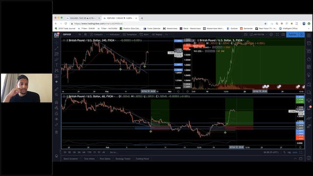 Daily Watchlist Review (Feb 20, 2019)