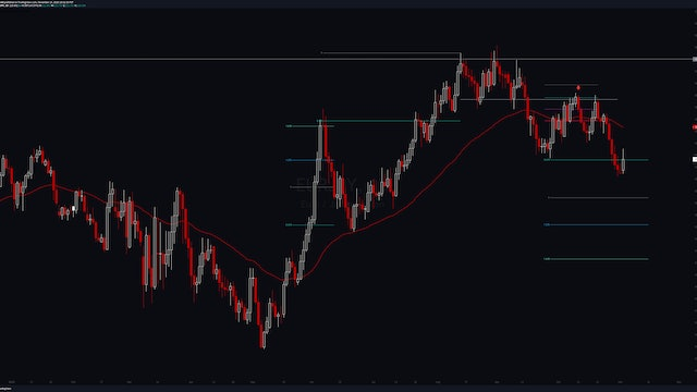 Chronicles - EURJPY (S) 11 Oct 2020