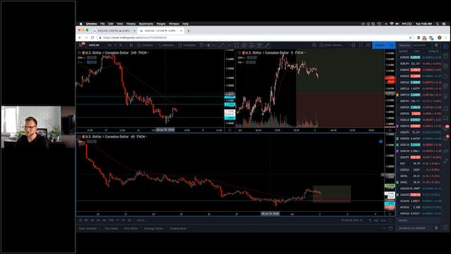 Daily Watchlist Review (July 1, 2019)
