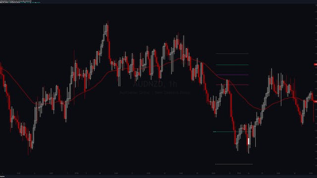 Chronicles - AUDNZD (S) 14 May 2021