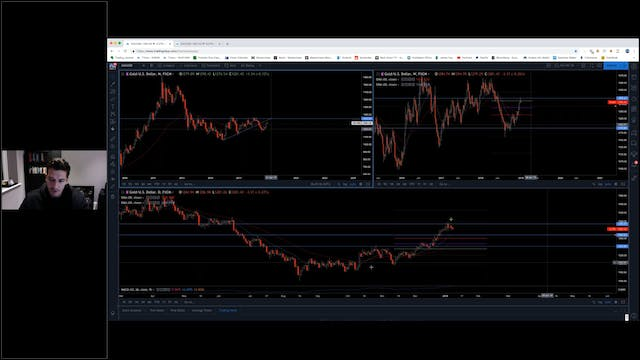 Daily Watchlist Review (Jan 9, 2019)