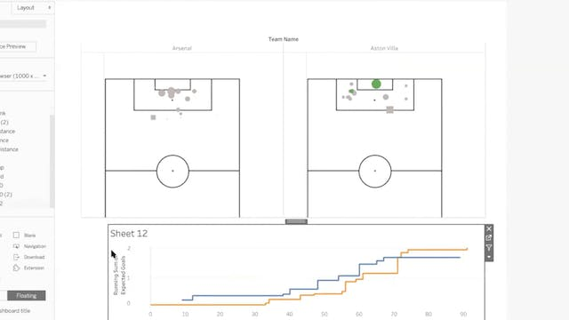 Part two: Creating a custom post-match dashboard
