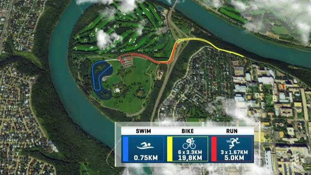 * 2018 ITU World Triathlon Edmonton E...