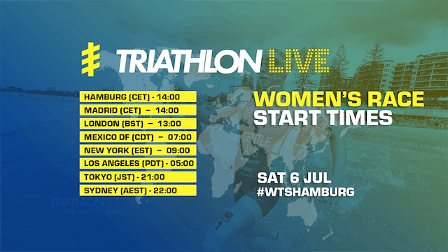 2019 Hamburg Wasser World Triathlon E...