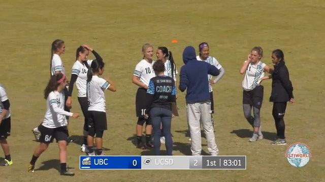 Stanford Invite 2018: #3 UBC v #5 UCSD (W Final)