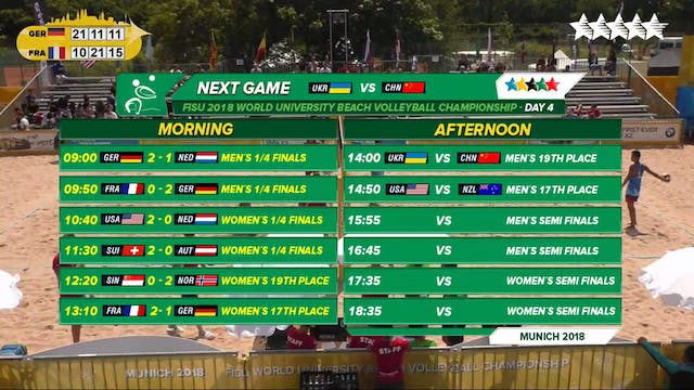 Beach Volleyball - Rankings & 1/2 Fin...