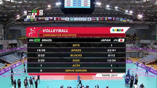 Volleyball: BRA vs JPN (M12)