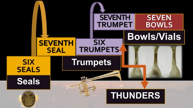 The 7 Trumpet Judgements - Trumpet 7:...