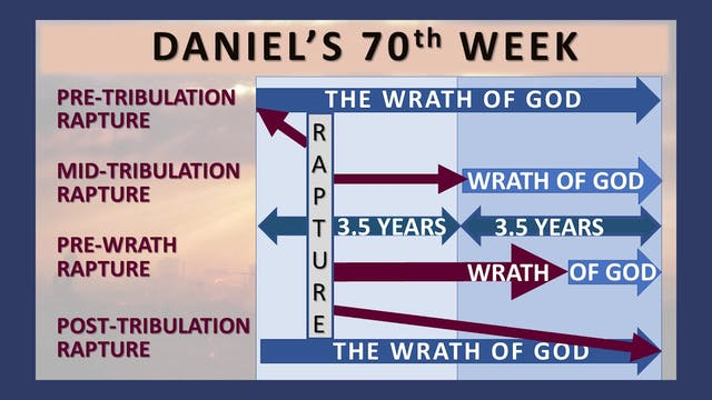The Pre-Wrath Tribulation Position