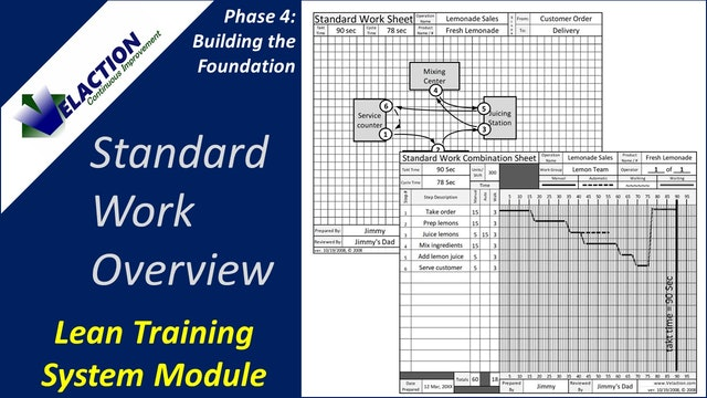 Standard Work Overview Guest Video
