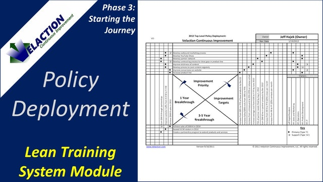 Policy Deployment (Training Module Video)