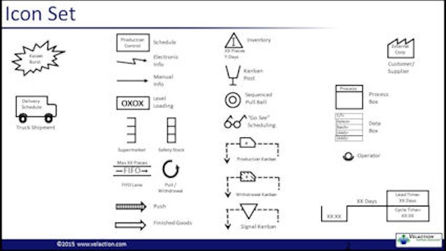 Value Stream Map Icons (Forms & Tools)