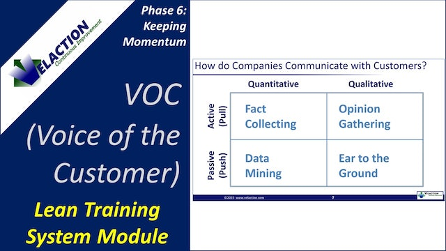 Voice of the Customer / VOC Overview