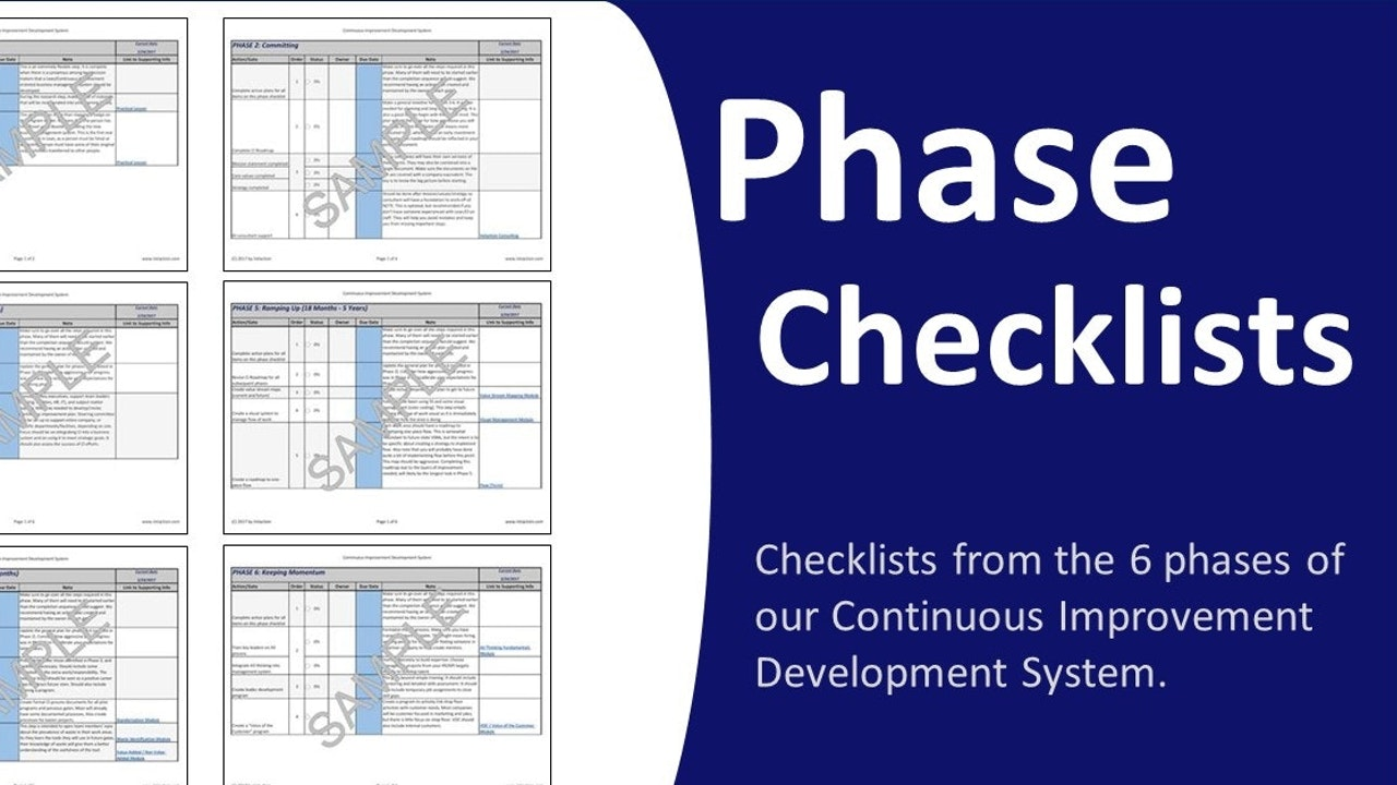 Phase Checklists (CI Development System)