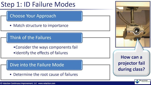 Failure Mode and Effects Analysis / F...