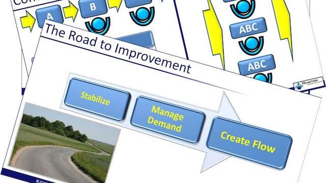 Kaizen-Making Improvements (Office) Trainer Materials (PPT)