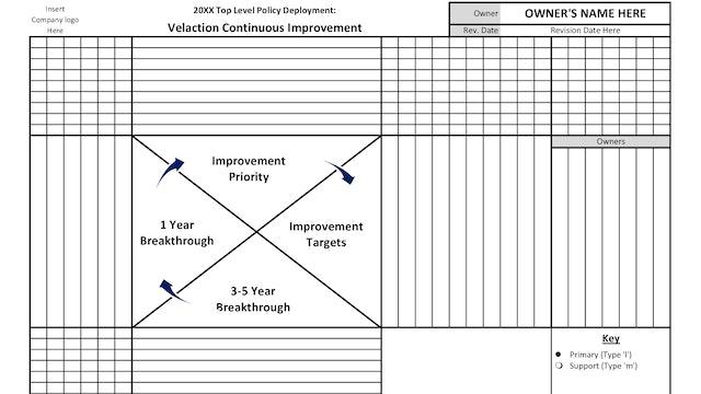 Policy Deployment Matrix / X-Matrix (Forms & Tools)