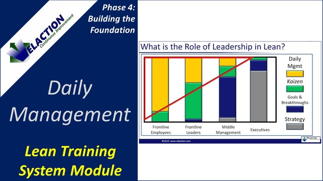Daily Management (Training Module Video - Recorded Webinar)