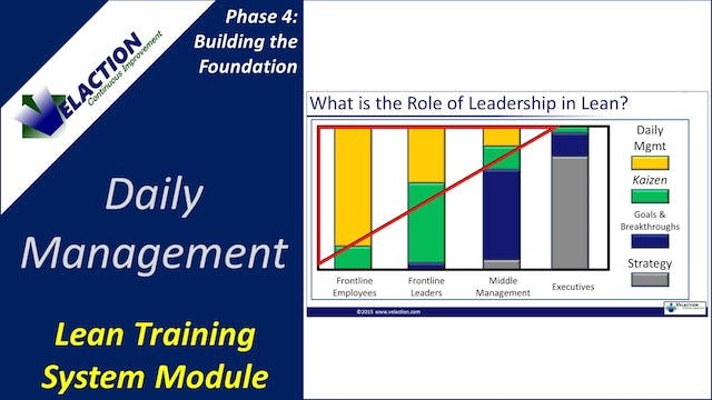 Daily Management (Training Module Vid...